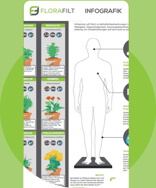 florafilt_infografik